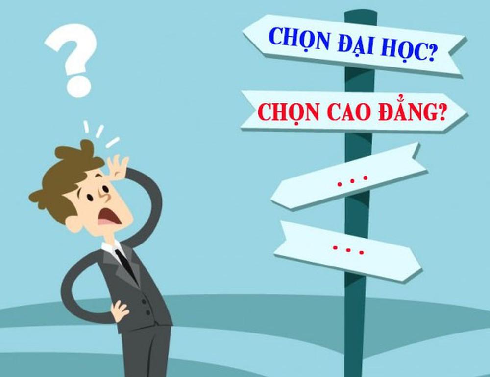 văn bằng 2 tiếng Trung