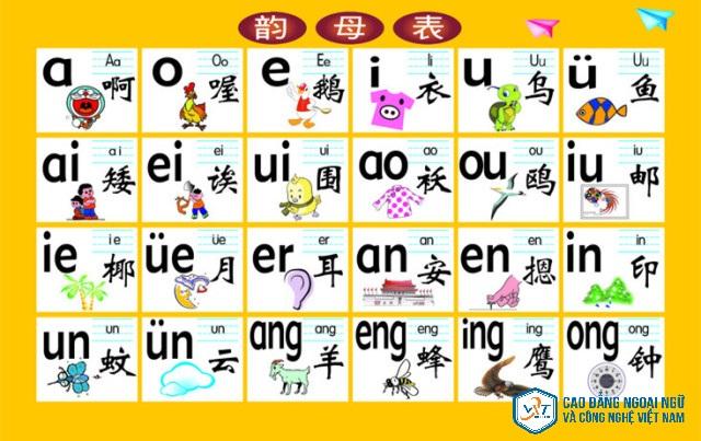 học tiếng Trung cơ bản