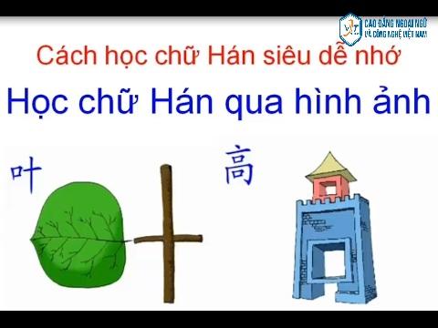 học tiếng Trung qua hình ảnh