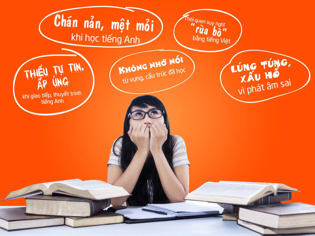 Tự học tiếng Anh